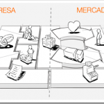 lienzo-modelos-de-negocio-business-model-canvas-osterwalder